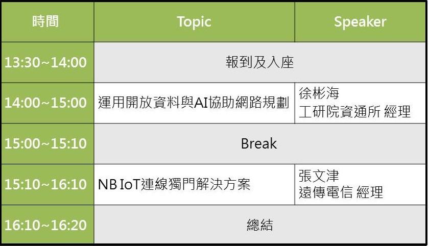 09/26 物聯網網路規劃獨門秘技,為您提出解決之道!