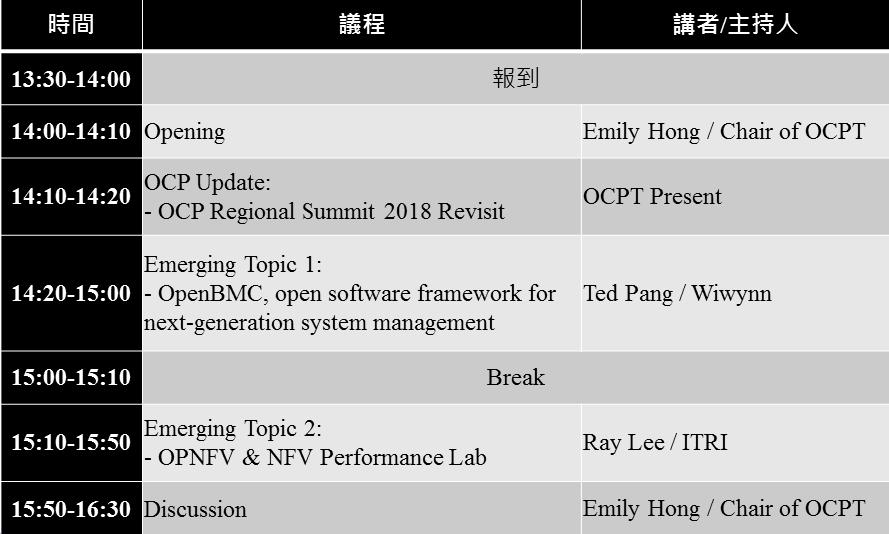 11/13 「OCPT 2nd Meetup 2018」
