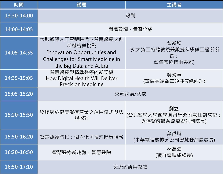 11/28 技術專家分享會 「大數據與人工智慧時代下的智慧醫療與照護」