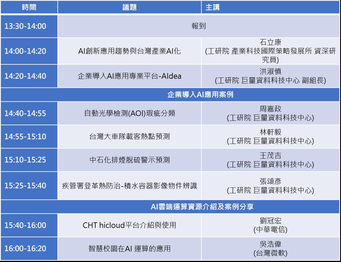 04/18 企業如何導入AI?平台資源及案例分享會