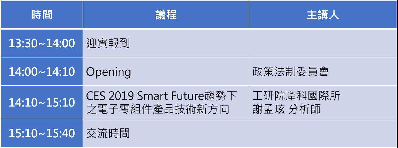 4/3 從CES 2019 Smart Future看AI、5G、感知顯示技術應用新趨勢研討會