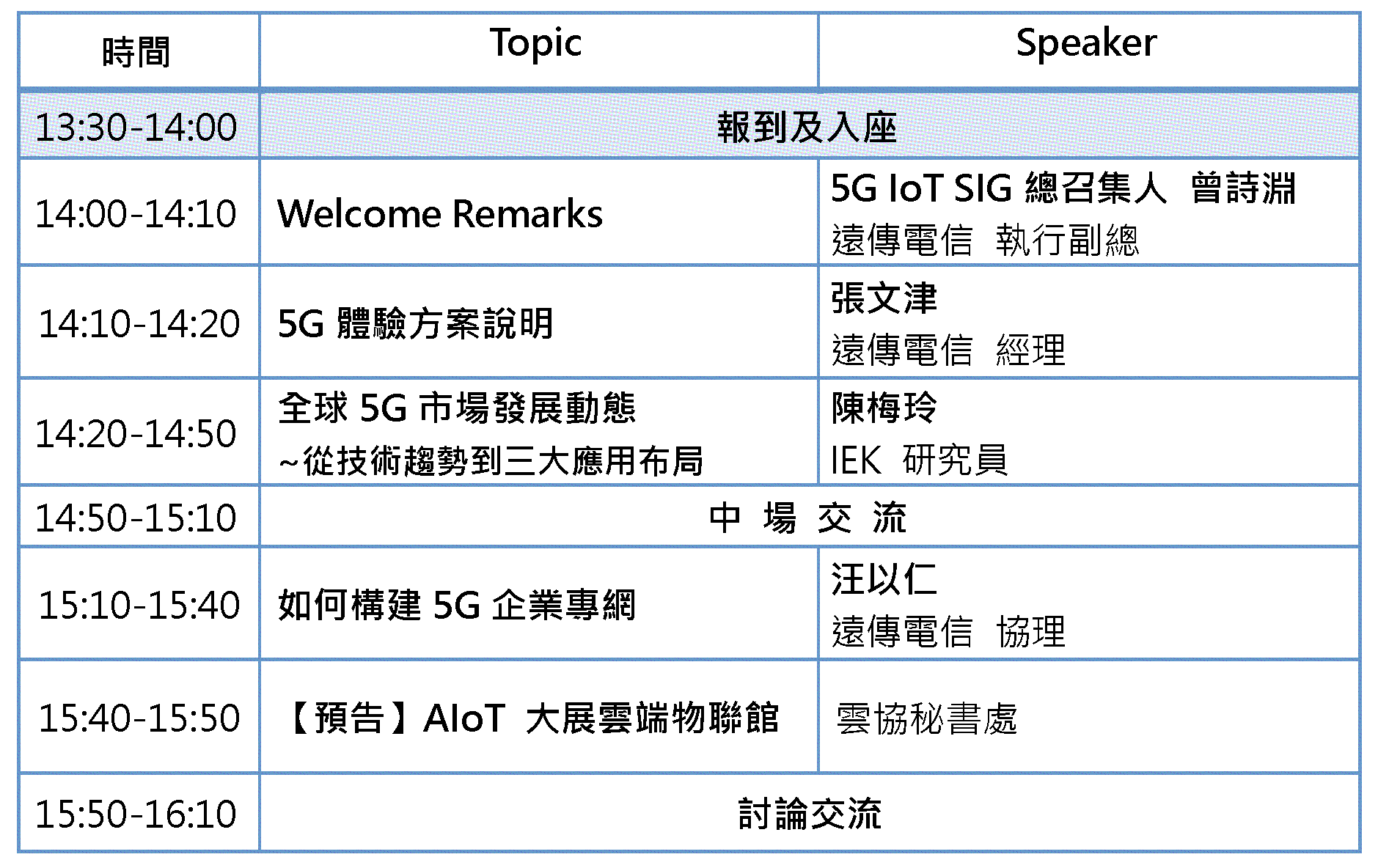 9/20【5G IoT SIG】Workshop 「迎接新局~5G體驗蓄勢待發」分享會